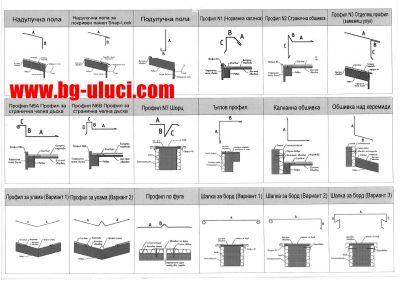 Окомплектовки - комини - улама - стенни ламарини - панели - халета - къщи